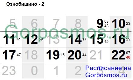 День ксении в календаре