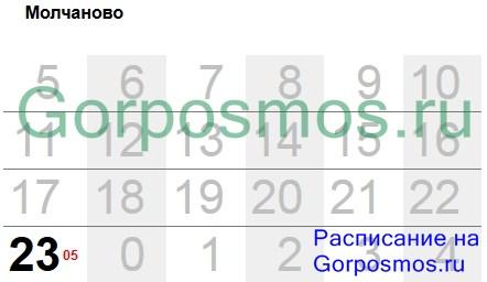 Когда праздник шоколада в москве 2016