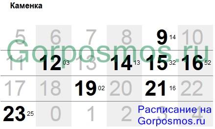 Имя ребенка по церковному календарю 2017 январь
