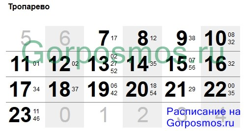 Знаки календаря мая