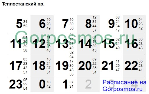 Год собаки по китайскому календарю когда