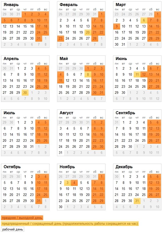 Formula 1 календарь 2015